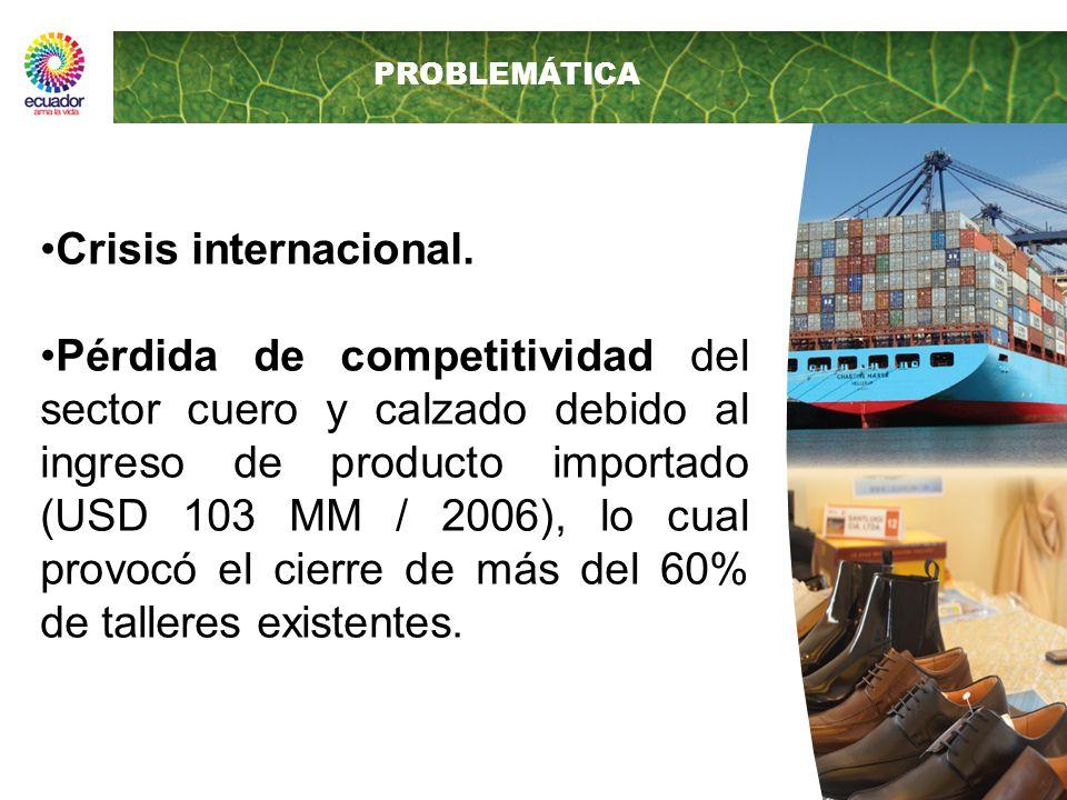 Crisis internacional. Pérdida de competitividad del sector cuero y calzado debido al ingreso de producto importado (USD 103 MM / 2006), lo cual provoc