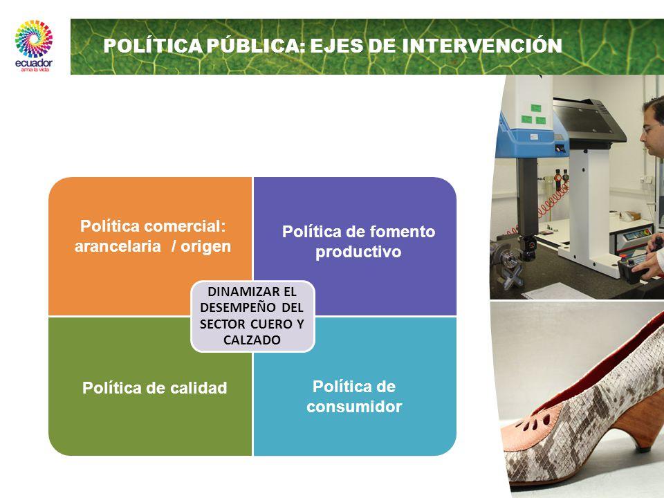 POLÍTICA PÚBLICA: EJES DE INTERVENCIÓN Política comercial: arancelaria / origen Política de fomento productivo Política de calidad Política de consumi