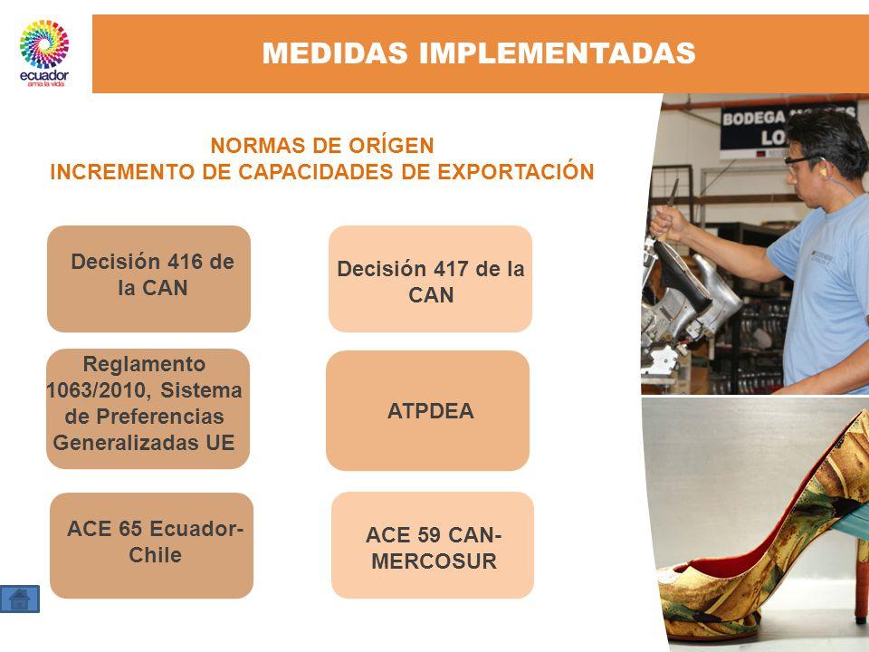 ATPDEA Reglamento 1063/2010, Sistema de Preferencias Generalizadas UE Decisión 416 de la CAN Decisión 417 de la CAN ACE 65 Ecuador- Chile ACE 59 CAN-