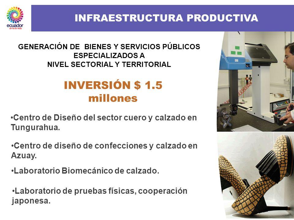 INFRAESTRUCTURA PRODUCTIVA GENERACIÓN DE BIENES Y SERVICIOS PÚBLICOS ESPECIALIZADOS A NIVEL SECTORIAL Y TERRITORIAL INVERSIÓN $ 1.5 millones Centro de