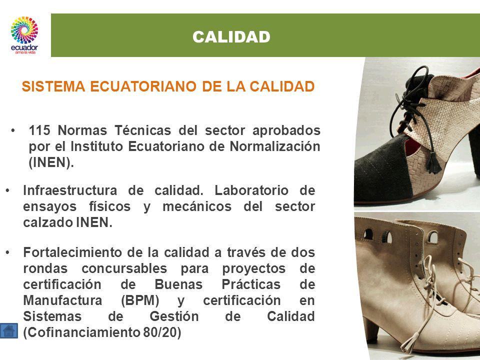 CALIDAD 115 Normas Técnicas del sector aprobados por el Instituto Ecuatoriano de Normalización (INEN). Infraestructura de calidad. Laboratorio de ensa