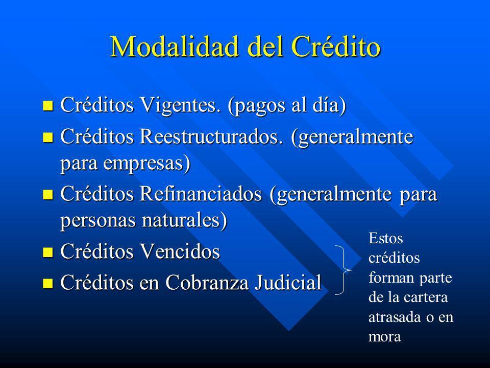 Modalidad del Crédito Créditos Vigentes. (pagos al día) Créditos Vigentes. (pagos al día) Créditos Reestructurados. (generalmente para empresas) Crédi