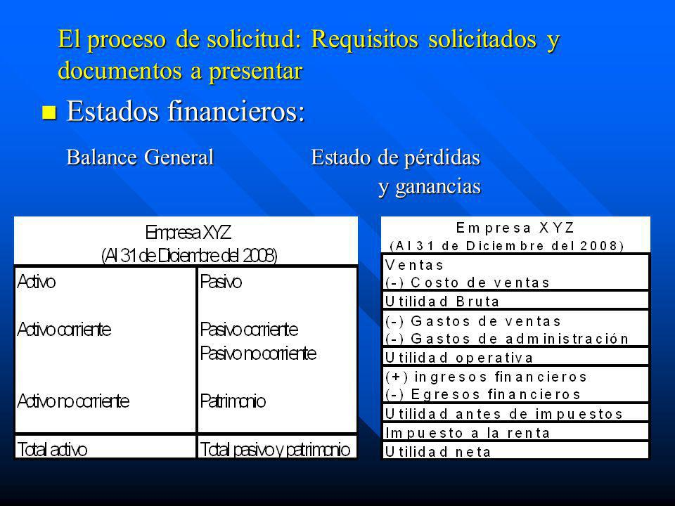 El proceso de solicitud: Requisitos solicitados y documentos a presentar Estados financieros: Estados financieros: Balance General Estado de pérdidas y ganancias