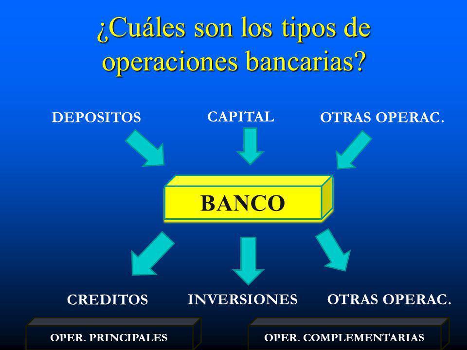 ¿Cuáles son los tipos de operaciones bancarias? BANCO DEPOSITOS CAPITAL OTRAS OPERAC. CREDITOS INVERSIONESOTRAS OPERAC. OPER. PRINCIPALESOPER. COMPLEM