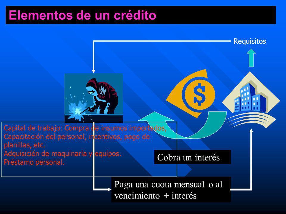 Elementos de un crédito Cobra un interés Paga una cuota mensual o al vencimiento + interés Requisitos Capital de trabajo: Compra de insumos importados