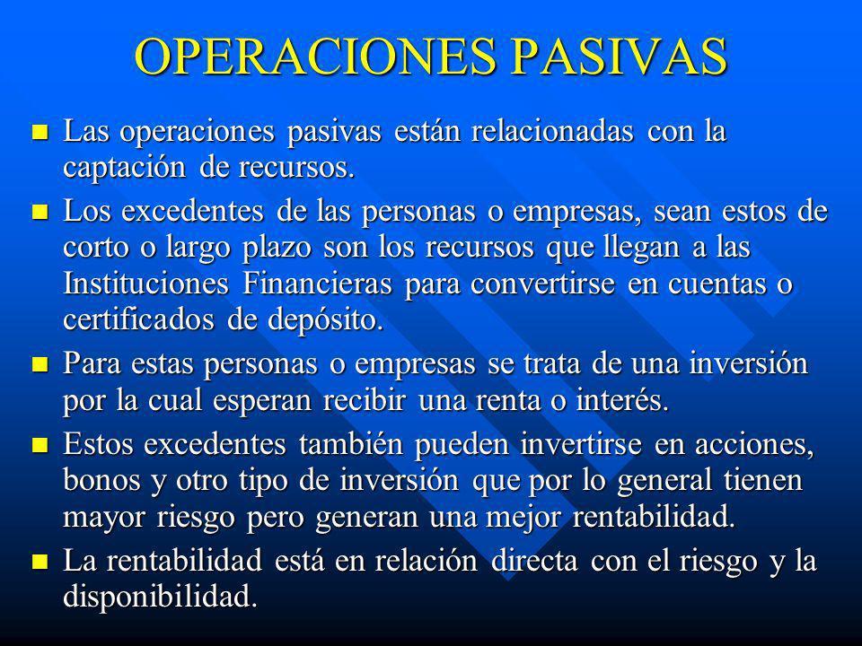 OPERACIONES PASIVAS Las operaciones pasivas están relacionadas con la captación de recursos. Las operaciones pasivas están relacionadas con la captaci