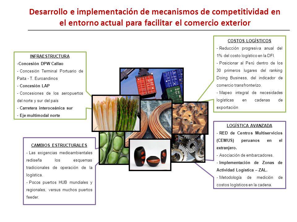 LOGÍSTICA AVANZADA - RED de Centros Multiservicios (CEMUS) peruanos en el extranjero. - Asociación de embarcadores. - Implementación de Zonas de Activ