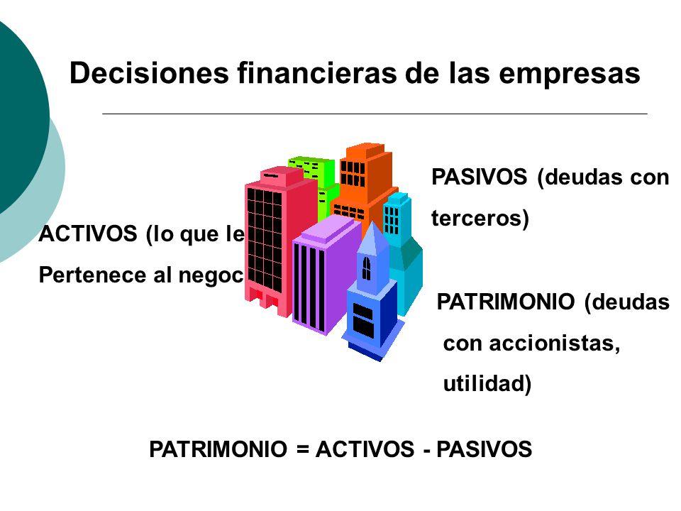 Decisiones financieras de las empresas ACTIVOS (lo que le Pertenece al negocio) PASIVOS (deudas con terceros) PATRIMONIO = ACTIVOS - PASIVOS PATRIMONIO (deudas con accionistas, utilidad)