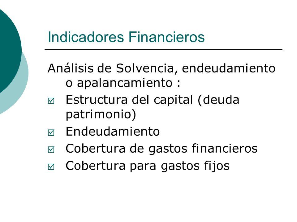 Indicadores Financieros Análisis de Solvencia, endeudamiento o apalancamiento : Estructura del capital (deuda patrimonio) Endeudamiento Cobertura de gastos financieros Cobertura para gastos fijos