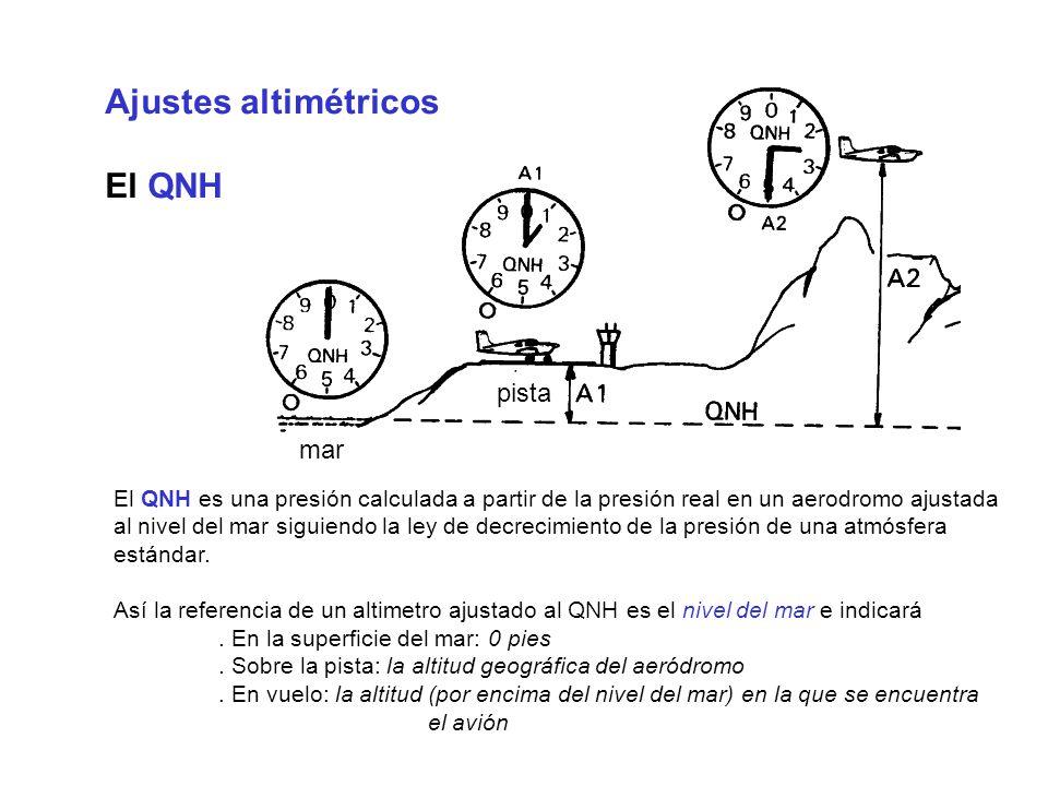 Ajustes altimétricos El QNH mar pista El QNH es una presión calculada a partir de la presión real en un aerodromo ajustada al nivel del mar siguiendo
