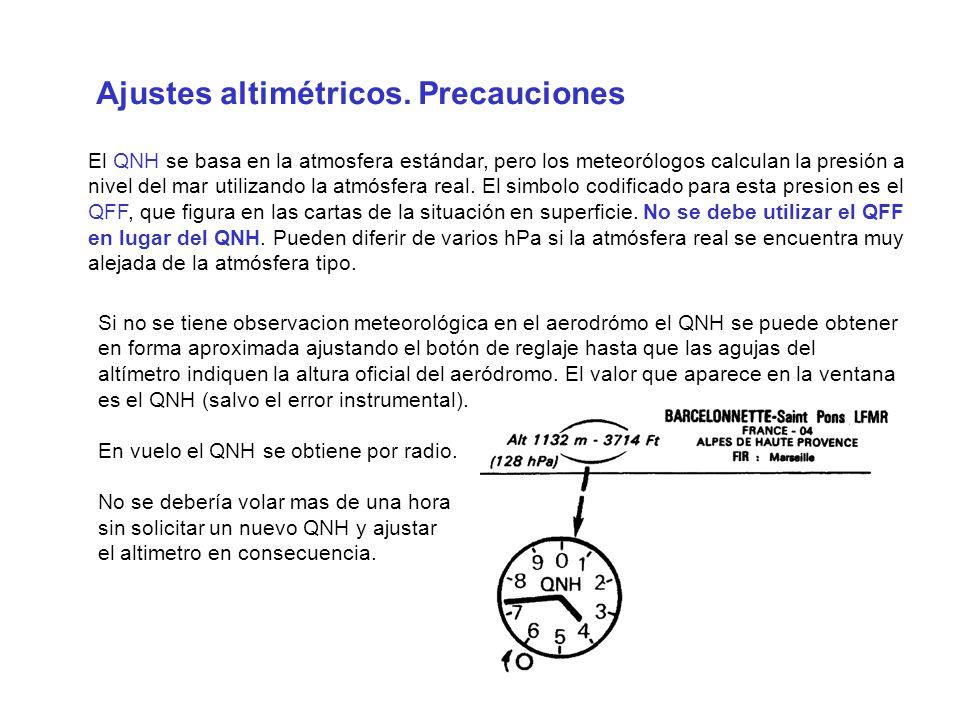 Ajustes altimétricos. Precauciones El QNH se basa en la atmosfera estándar, pero los meteorólogos calculan la presión a nivel del mar utilizando la at