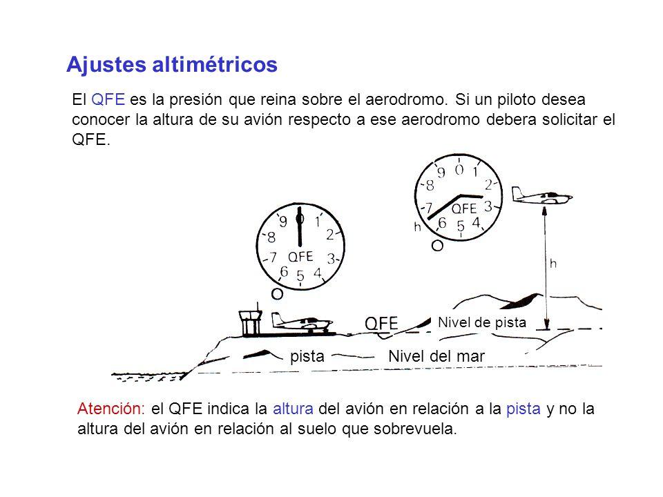 pista Ajustes altimétricos El QFE es la presión que reina sobre el aerodromo. Si un piloto desea conocer la altura de su avión respecto a ese aerodrom