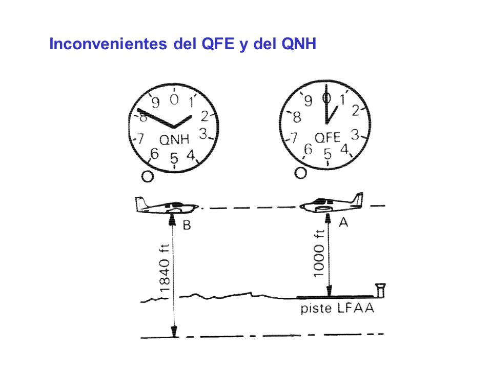 Inconvenientes del QFE y del QNH