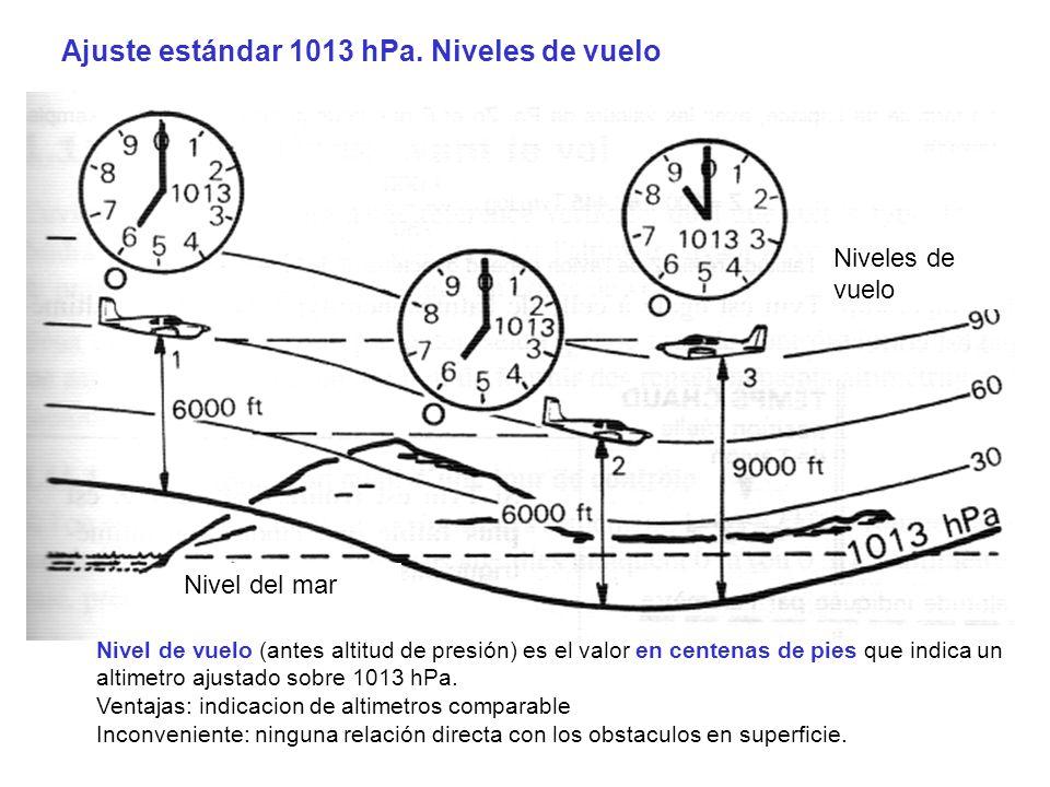 Ajuste estándar 1013 hPa. Niveles de vuelo Nivel de vuelo (antes altitud de presión) es el valor en centenas de pies que indica un altimetro ajustado