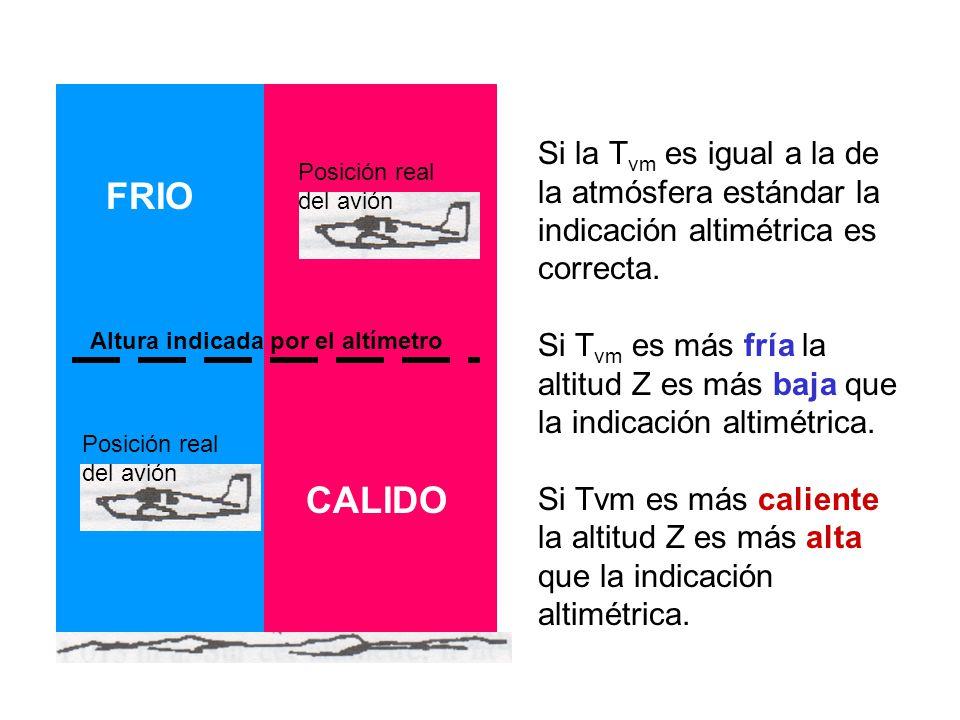 CALIDO FRIO Altura indicada por el altímetro Posición real del avión Si la T vm es igual a la de la atmósfera estándar la indicación altimétrica es co