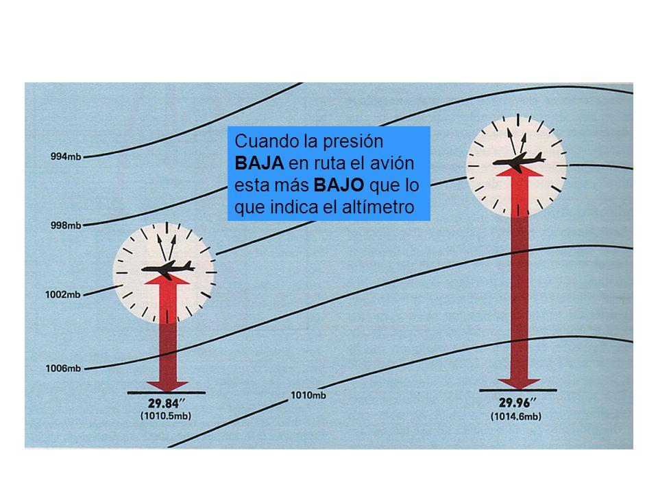 Cuando la presión BAJA en ruta el avión esta más BAJO que lo que indica el altímetro