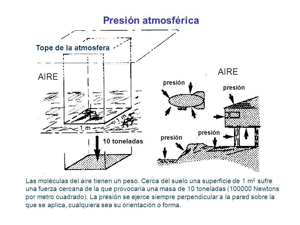 Tope de la atmosfera AIRE 10 toneladas Las moléculas del aire tienen un peso. Cerca del suelo una superficie de 1 m 2 sufre una fuerza cercana de la q