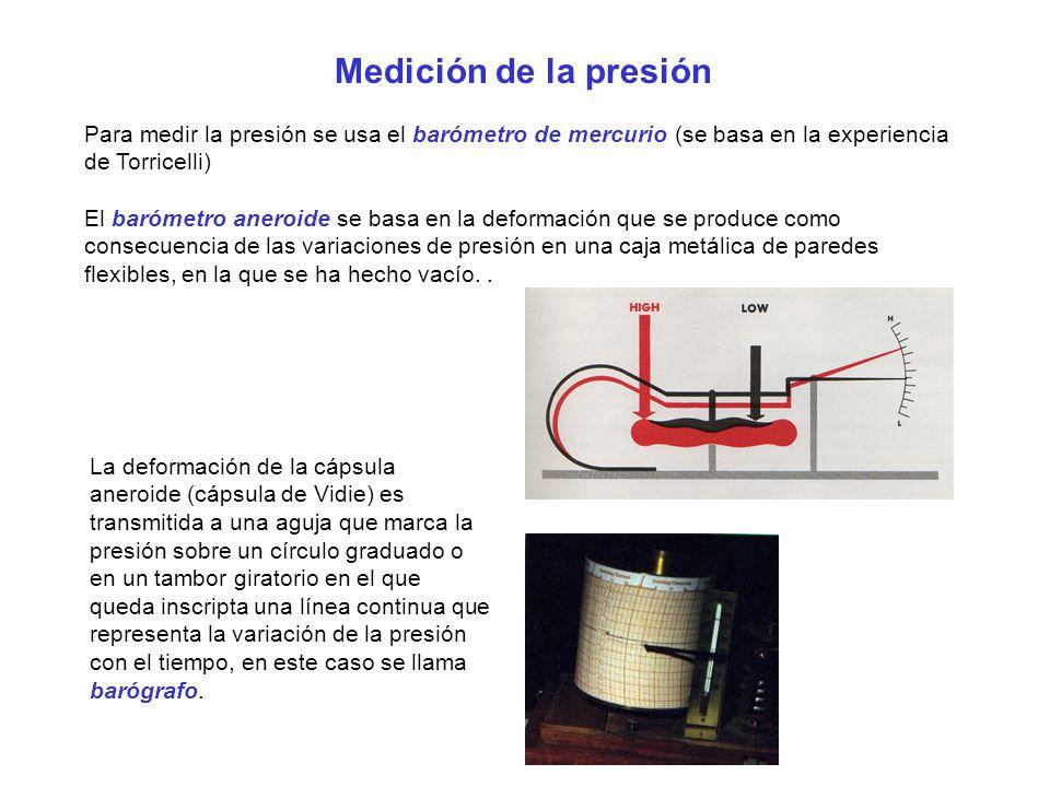 Para medir la presión se usa el barómetro de mercurio (se basa en la experiencia de Torricelli) El barómetro aneroide se basa en la deformación que se