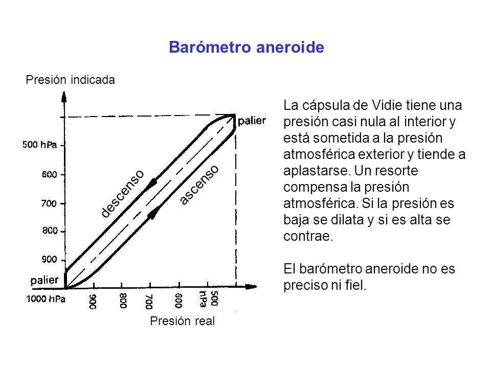 ascenso descenso Barómetro aneroide La cápsula de Vidie tiene una presión casi nula al interior y está sometida a la presión atmosférica exterior y ti