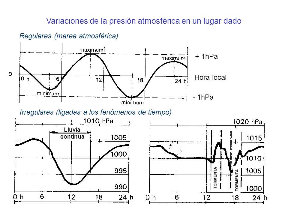 Variaciones de la presión atmosférica en un lugar dado Regulares (marea atmosférica) + 1hPa - 1hPa Hora local Irregulares (ligadas a los fenómenos de