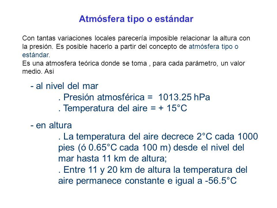 Atmósfera tipo o estándar Con tantas variaciones locales parecería imposible relacionar la altura con la presión. Es posible hacerlo a partir del conc