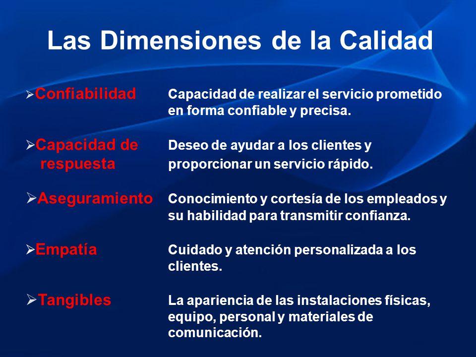 Las Dimensiones de la Calidad Confiabilidad Capacidad de realizar el servicio prometido en forma confiable y precisa. Capacidad de Deseo de ayudar a l
