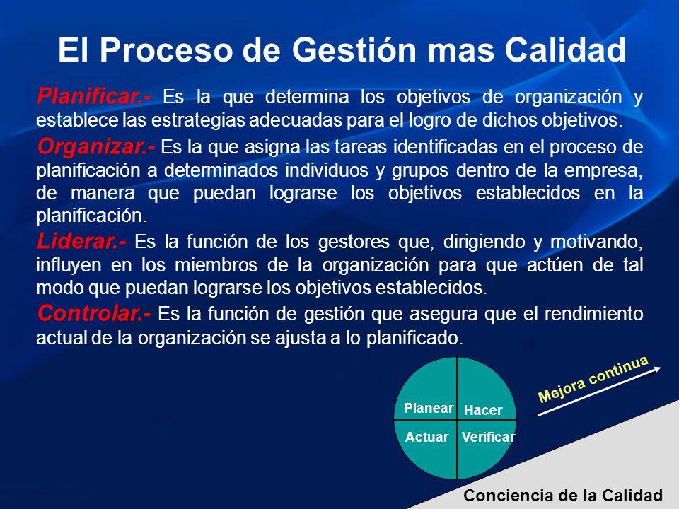 El Proceso de Gestión mas Calidad Planificar.- Es la que determina los objetivos de organización y establece las estrategias adecuadas para el logro d