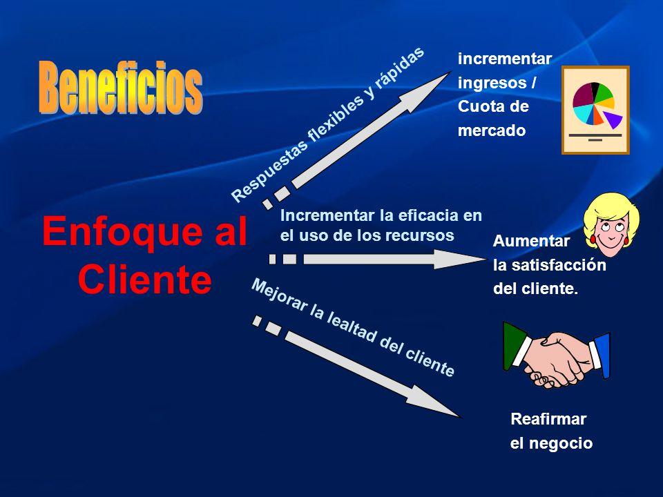 Enfoque al Cliente incrementar ingresos / Cuota de mercado Aumentar la satisfacción del cliente. Respuestas flexibles y rápidas Incrementar la eficaci