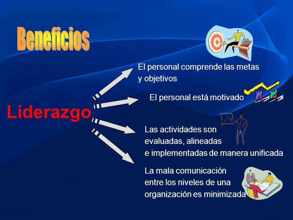 Liderazgo El personal comprende las metas y objetivos Las actividades son evaluadas, alineadas e implementadas de manera unificada La mala comunicació