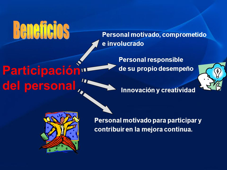 Personal motivado, comprometido e involucrado Innovación y creatividad Personal responsible de su propio desempeño Personal motivado para participar y