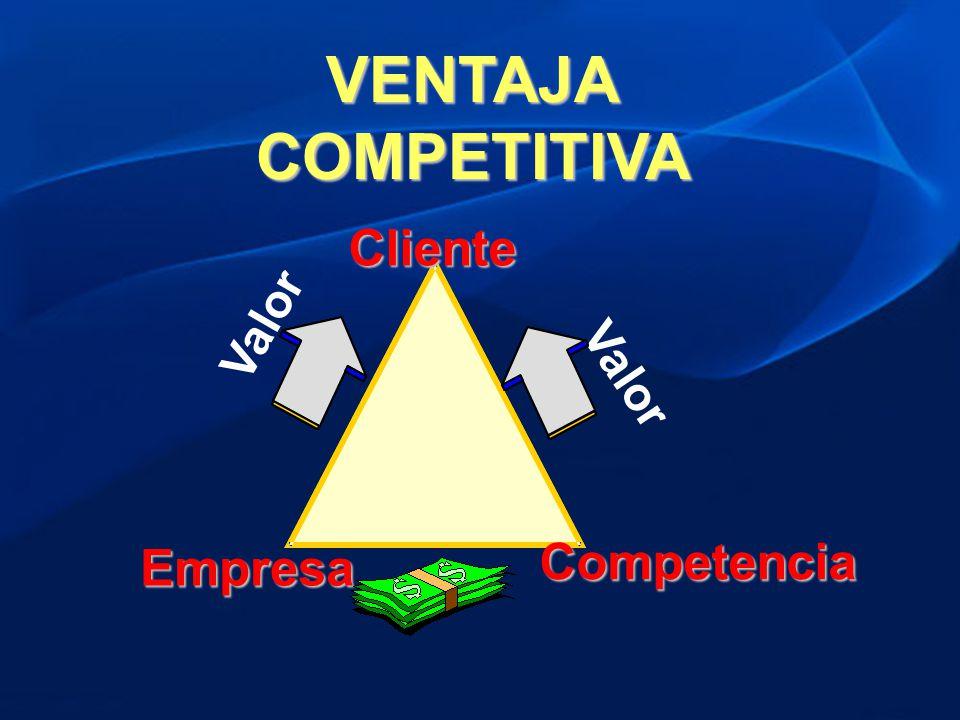 Valor ClienteEmpresa Competencia VENTAJA COMPETITIVA