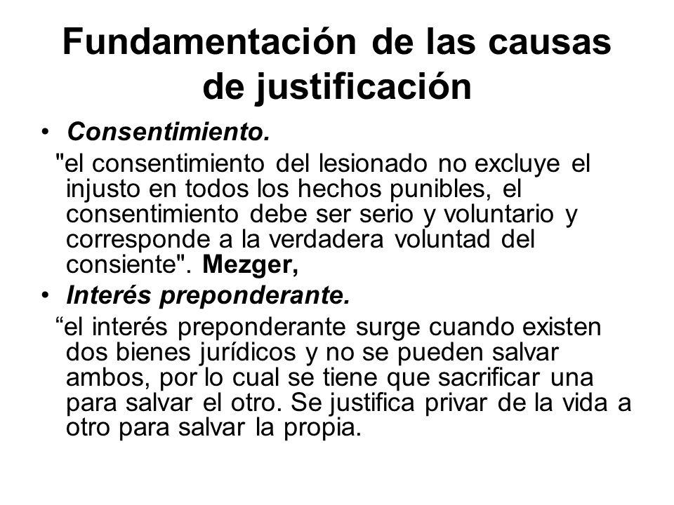 Fundamentación de las causas de justificación Consentimiento.