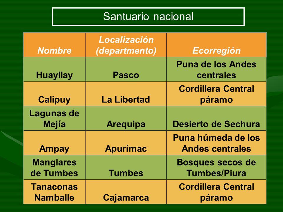 Nombre Localización (departmento)Ecorregión HuayllayPasco Puna de los Andes centrales CalipuyLa Libertad Cordillera Central páramo Lagunas de MejíaAre