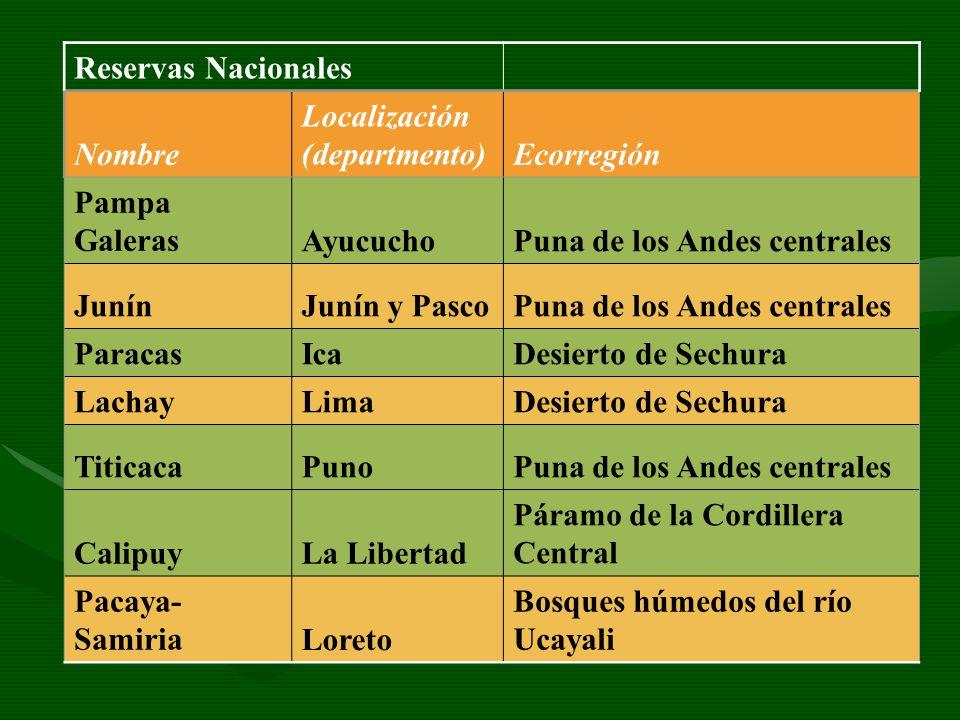 Reservas Nacionales Nombre Localización (departmento)Ecorregión Pampa GalerasAyucuchoPuna de los Andes centrales JunínJunín y PascoPuna de los Andes c