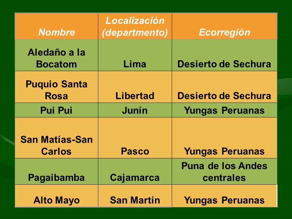 Nombre Localización (departmento)Ecorregión Aledaño a la BocatomLimaDesierto de Sechura Puquio Santa RosaLibertadDesierto de Sechura Pui JunínYungas P