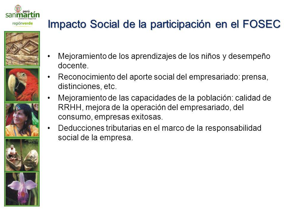 Impacto Social de la participación en el FOSEC Mejoramiento de los aprendizajes de los niños y desempeño docente. Reconocimiento del aporte social del