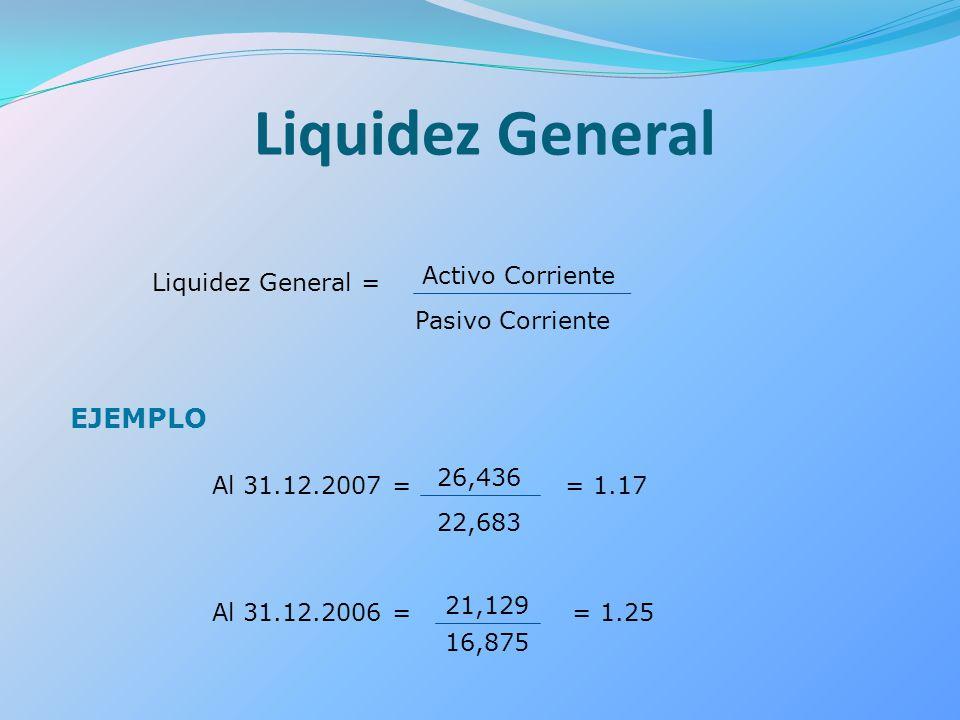 Liquidez General Liquidez General = Activo Corriente Pasivo Corriente EJEMPLO Al 31.12.2007 = 26,436 22,683 Al 31.12.2006 = 21,129 16,875 = 1.17 = 1.2