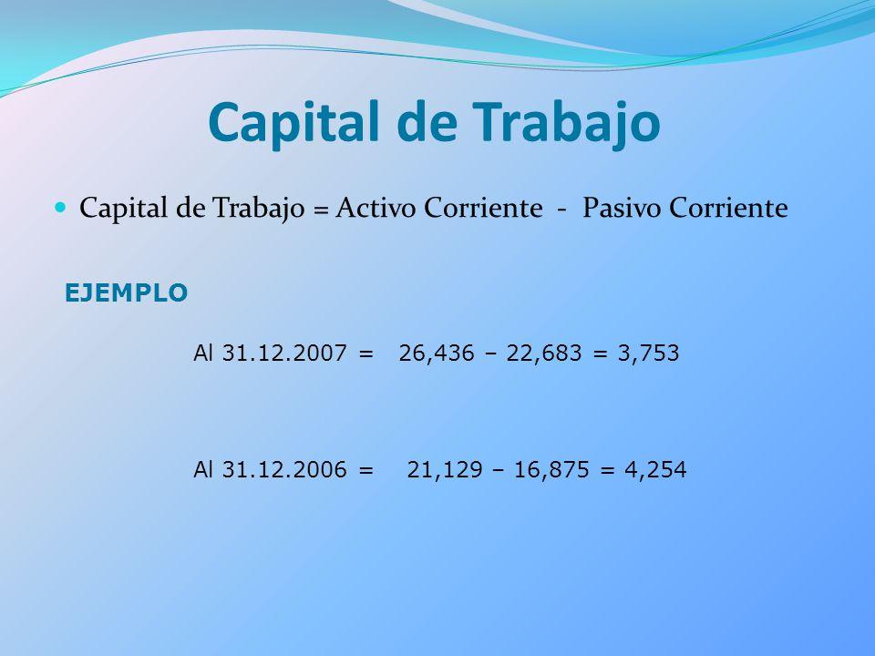 Capital de Trabajo Capital de Trabajo = Activo Corriente - Pasivo Corriente EJEMPLO Al 31.12.2007 = 26,436 – 22,683 = 3,753 Al 31.12.2006 = 21,129 – 1
