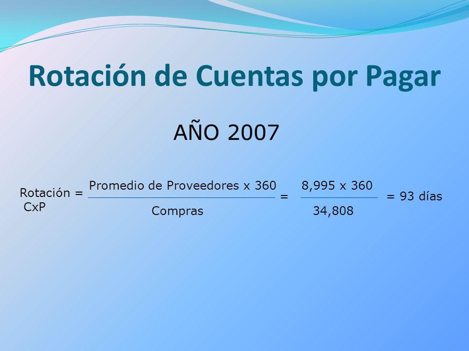 Rotación = CxP Promedio de Proveedores x 360 Compras = 8,995 x 360 34,808 = 93 días Rotación de Cuentas por Pagar AÑO 2007