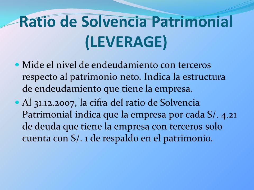 Ratio de Solvencia Patrimonial (LEVERAGE) Mide el nivel de endeudamiento con terceros respecto al patrimonio neto. Indica la estructura de endeudamien