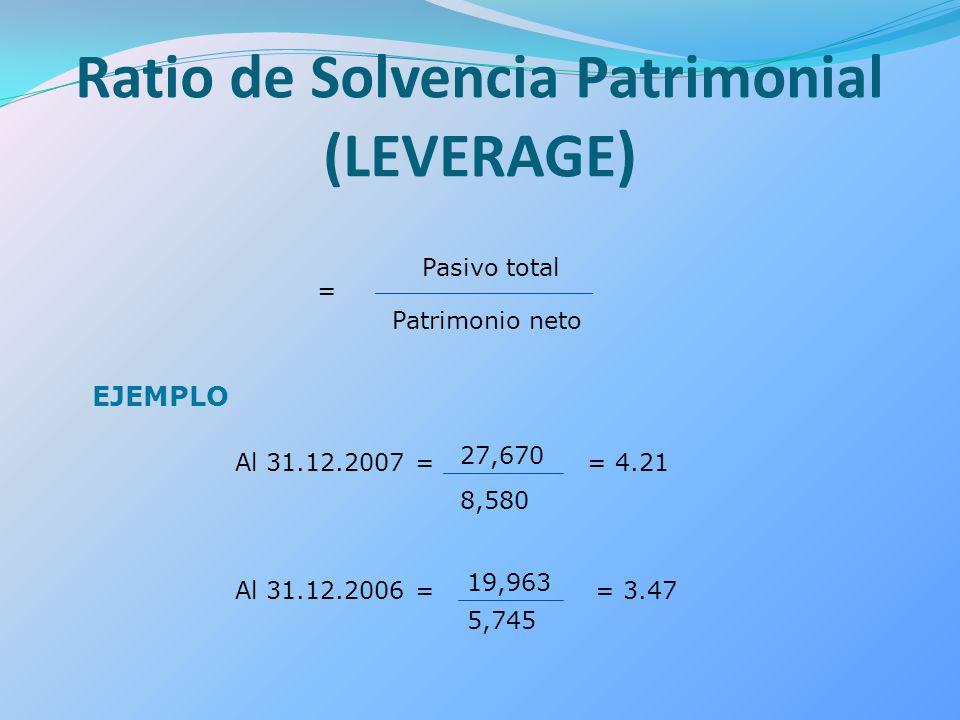 Ratio de Solvencia Patrimonial (LEVERAGE ) = Pasivo total Patrimonio neto EJEMPLO Al 31.12.2007 = 27,670 8,580 Al 31.12.2006 = 19,963 5,745 = 4.21 = 3