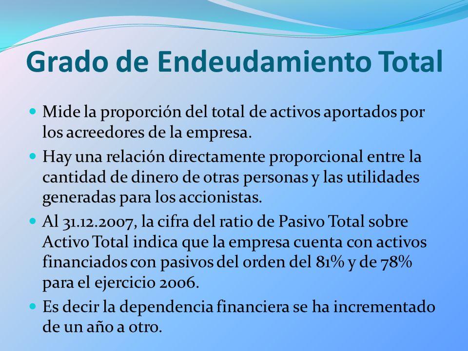 Mide la proporción del total de activos aportados por los acreedores de la empresa. Hay una relación directamente proporcional entre la cantidad de di