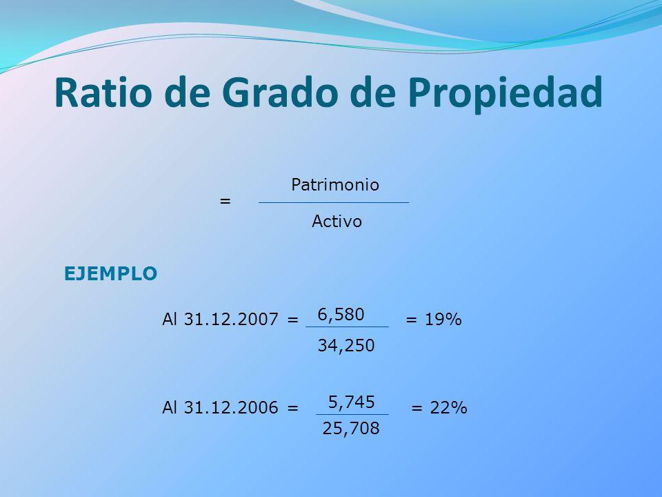 = Patrimonio Activo EJEMPLO Al 31.12.2007 = 6,580 34,250 Al 31.12.2006 = 5,745 25,708 = 19% = 22%