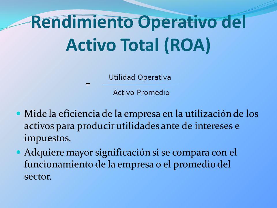 Rendimiento Operativo del Activo Total (ROA) Mide la eficiencia de la empresa en la utilización de los activos para producir utilidades ante de intere