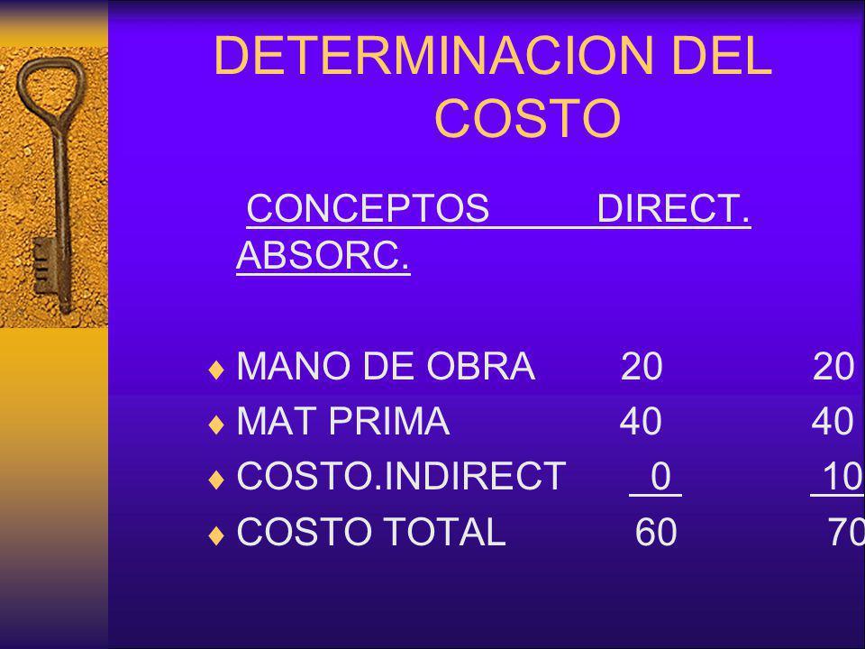 DETERMINACION DEL COSTO CONCEPTOS DIRECT. ABSORC. MANO DE OBRA 20 20 MAT PRIMA 40 40 COSTO.INDIRECT 0 10 COSTO TOTAL 60 70