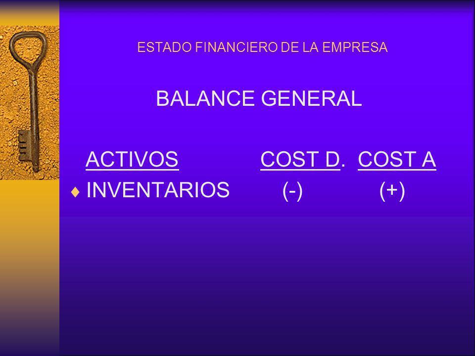ESTADO FINANCIERO DE LA EMPRESA BALANCE GENERAL ACTIVOS COST D. COST A INVENTARIOS (-) (+)