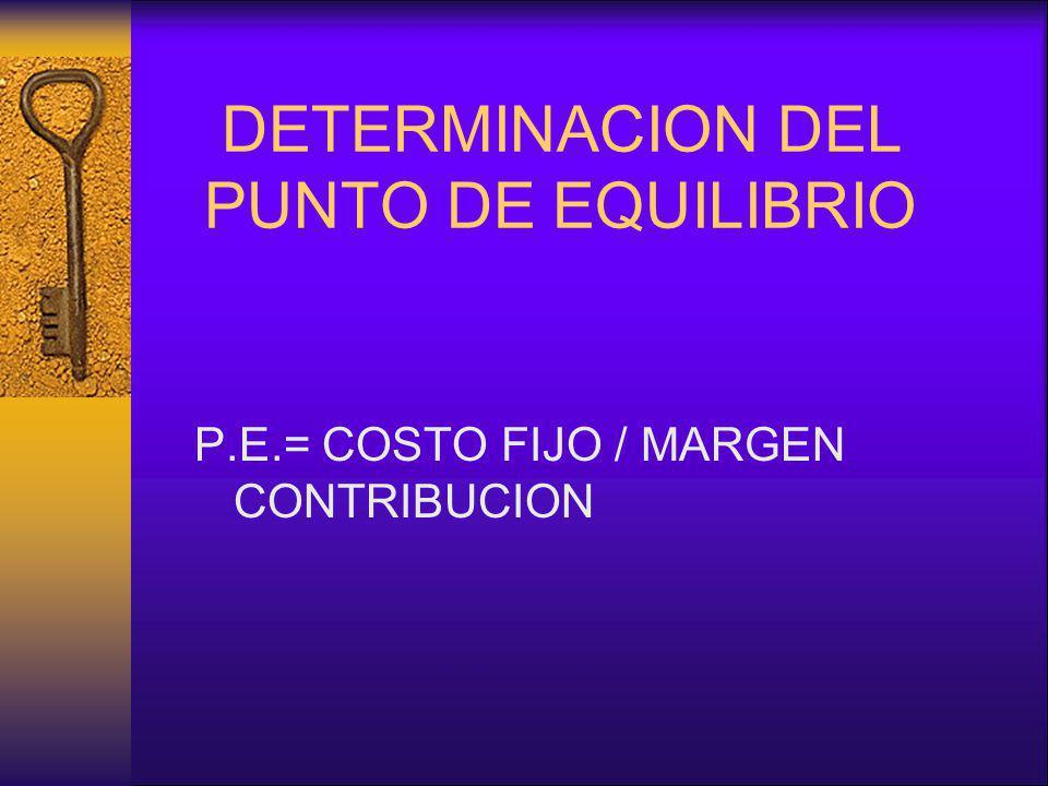 DETERMINACION DEL PUNTO DE EQUILIBRIO P.E.= COSTO FIJO / MARGEN CONTRIBUCION