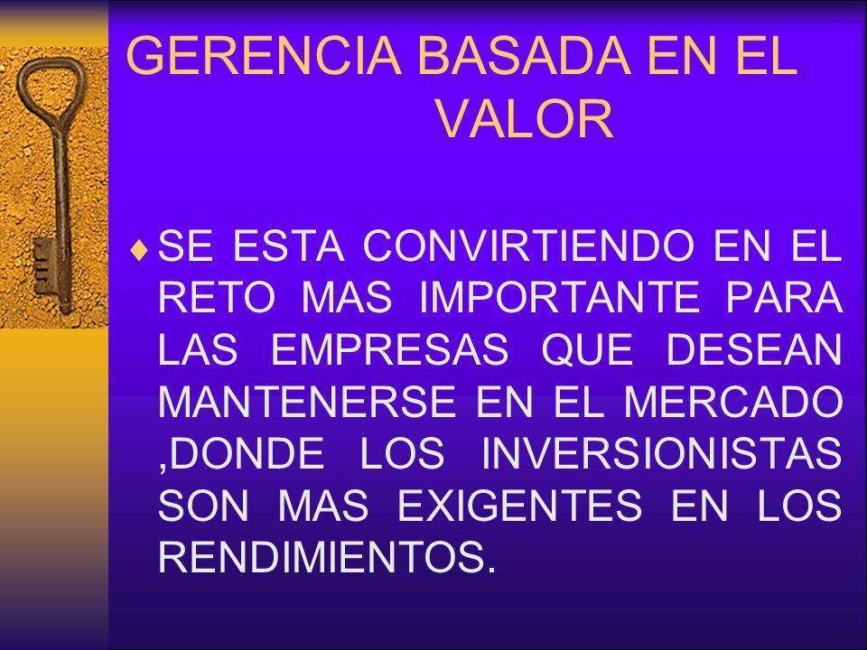 GERENCIA BASADA EN EL VALOR SE ESTA CONVIRTIENDO EN EL RETO MAS IMPORTANTE PARA LAS EMPRESAS QUE DESEAN MANTENERSE EN EL MERCADO,DONDE LOS INVERSIONIS