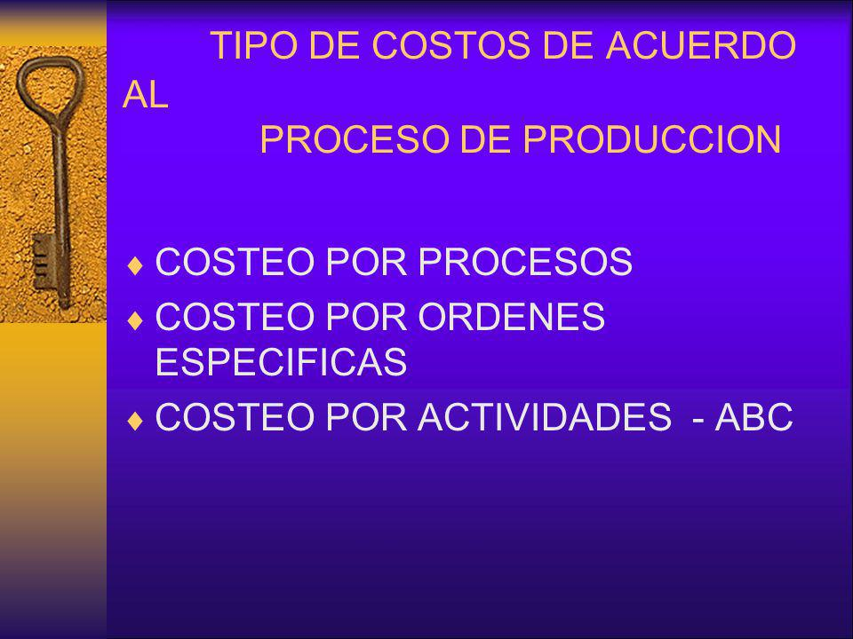 TIPO DE COSTOS DE ACUERDO AL PROCESO DE PRODUCCION COSTEO POR PROCESOS COSTEO POR ORDENES ESPECIFICAS COSTEO POR ACTIVIDADES - ABC