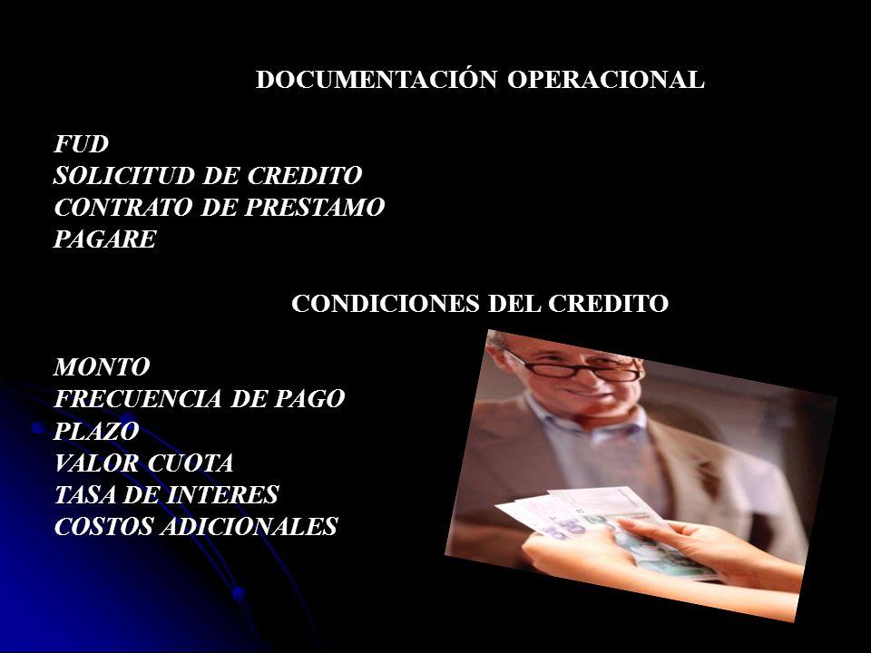 DOCUMENTACIÓN OPERACIONAL FUD SOLICITUD DE CREDITO CONTRATO DE PRESTAMO PAGARE CONDICIONES DEL CREDITO MONTO FRECUENCIA DE PAGO PLAZO VALOR CUOTA TASA DE INTERES COSTOS ADICIONALES